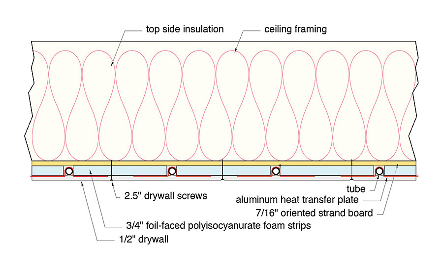 Combining a geothermal heat pump with a boiler