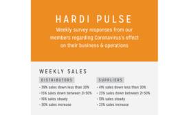HARDI May 12 COVID Pulse Survey