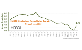 HARDI June report
