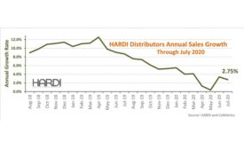 HARDI report July 2020