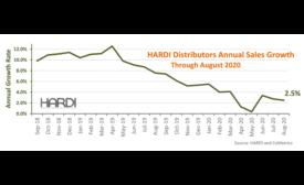 HARDI Revenue Increase