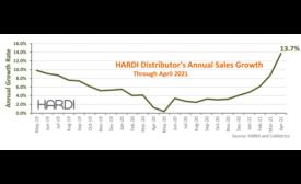 HARDI April report