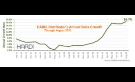 HARDI-August-2021-revenue-copy.png