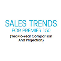 Sales Trends for 2015 Premier 150