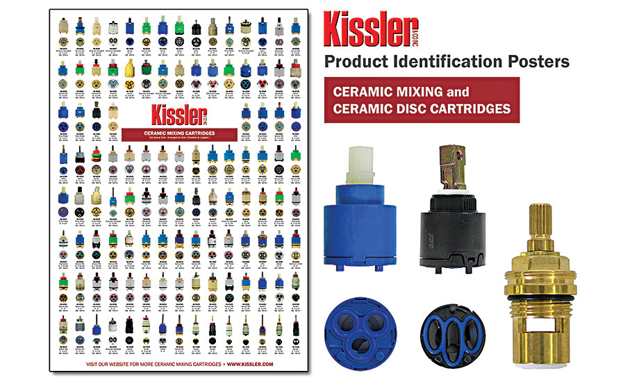 Kissler Product Identification Posters