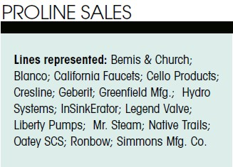 Rep of the Year: Proline Sales Group Lines Represented