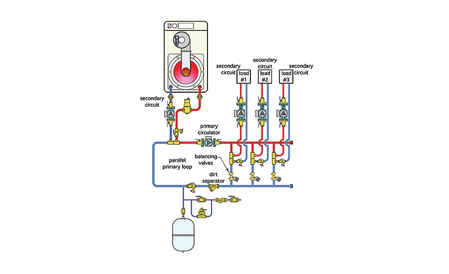 circulator for boiler control wiring diagram ways to simplify hydronic heating systems 2017 04 27 supply  simplify hydronic heating systems