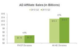AD-Sales2Q-422px